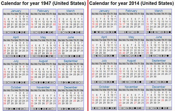 calendar2014=1947