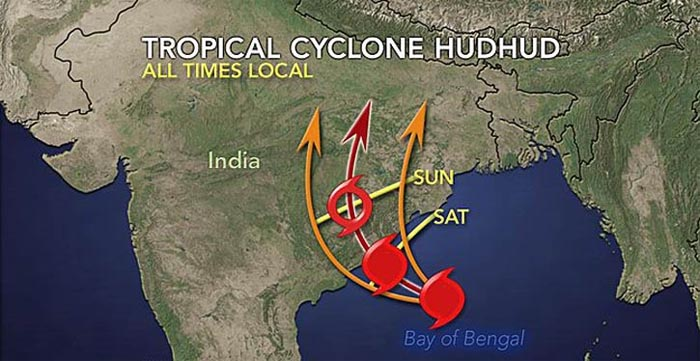 Tropical-Cyclone-HudHud